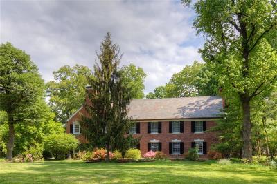 Alton Single Family Home For Sale: 23 Logan Road