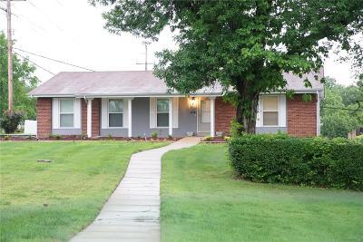 Single Family Home For Sale: 4713 Bristol Rock Road