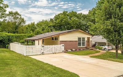 Single Family Home Active Under Contract: 1319 Honeywood