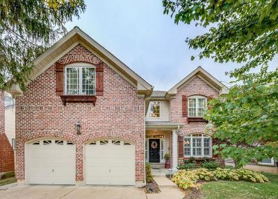 Single Family Home For Sale: 933 North Harrison Avenue