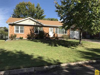 Sedalia Single Family Home Sale Pending/Backups: 2402 Dennis Rd