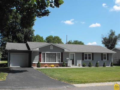 Sedalia Single Family Home Sale Pending/Backups: 2404 Golf Dr