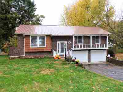 Johnson County Single Family Home Sale Pending/Backups: 12 SE 125