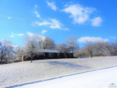 Johnson County Single Family Home Sale Pending/Backups: 22 NE 375