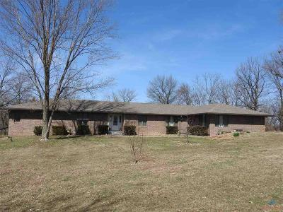 Johnson County Single Family Home Sale Pending/Backups: 41 NW 105