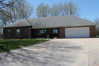 Sedalia Single Family Home Sale Pending/Backups: 2808 S Kentucky
