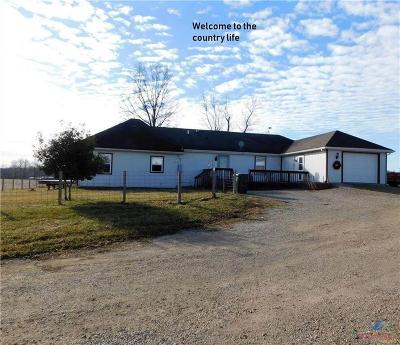 Johnson County Single Family Home Sale Pending/Backups: 1180 SW B Hwy