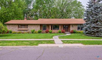 Sedalia Single Family Home Sale Pending/Backups: 620 S Carr Ave.