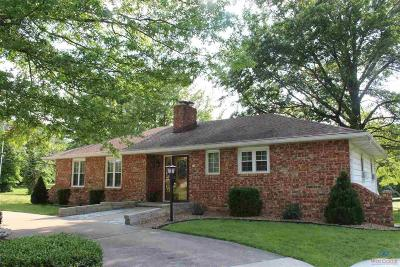 Henry County Single Family Home Sale Pending/Backups: 607 S McLane