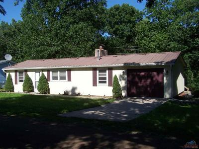 Single Family Home Sale Pending/Backups: 26227 Waterview Dr