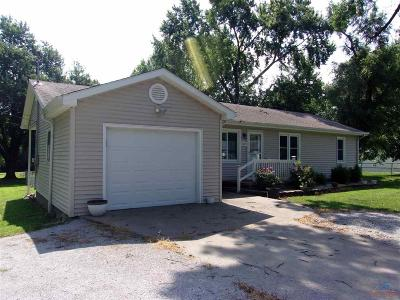 Sedalia Single Family Home Sale Pending/Backups: 3405 S Washington Ave.