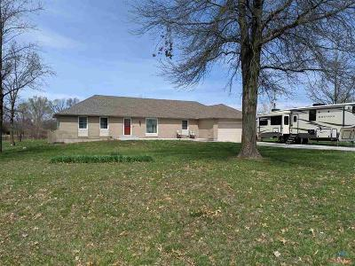 Henry County Single Family Home Sale Pending/Backups: 635 NW Hwy 7