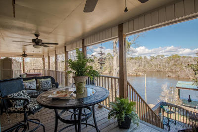 Gulfport Single Family Home For Sale: 10264 Riverroad Dr