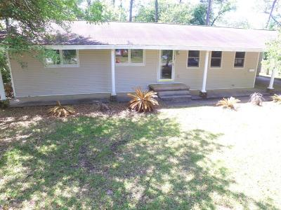 Gulfport Single Family Home For Sale: 33 37th St