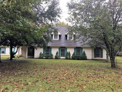 Gulfport Single Family Home For Sale: 14221 Country Wood Dr