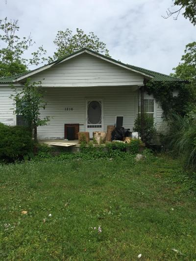 gulfport Single Family Home For Sale: 1216 37th Ave