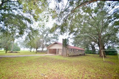 Hattiesburg MS Single Family Home For Sale: $65,000