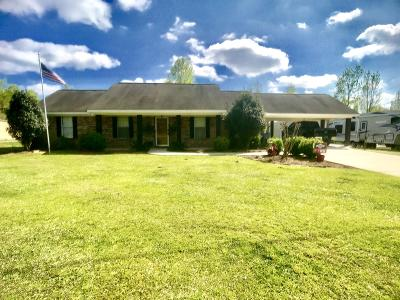 Petal Single Family Home For Sale: 196 Bunton Rd.