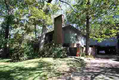 Hinds County Single Family Home Contingent/Pending: 1708 Piedmont St