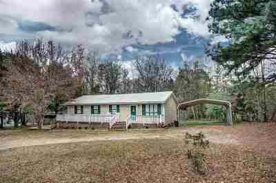 Madison Single Family Home Contingent: 808 Robinson Springs Rd