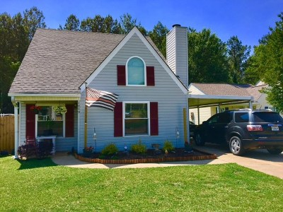 Richland Single Family Home Contingent/Pending: 1079 Cabbot Ln