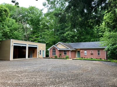 Hinds County Single Family Home Contingent/Pending: 1255 Morrison Dr