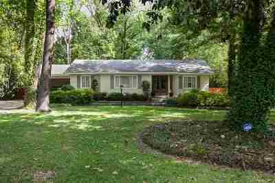 Hinds County Single Family Home Contingent/Pending: 754 Brookwood Dr