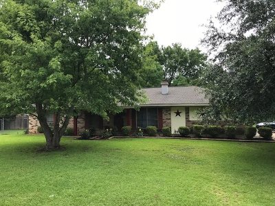 Jackson Single Family Home For Sale: 3808 Siwell Rd.
