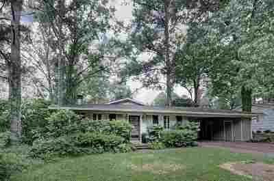 Jackson Single Family Home For Sale: 1915 Aztec Dr