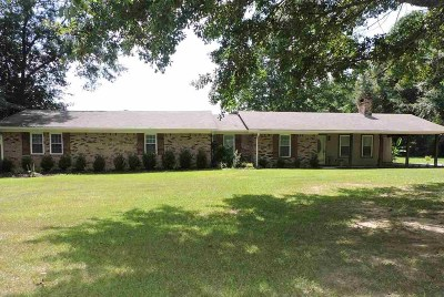 Florence, Richland Single Family Home For Sale: 219 Ward Rd