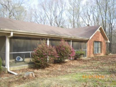 Water Valley MS Single Family Home For Sale: $140,000