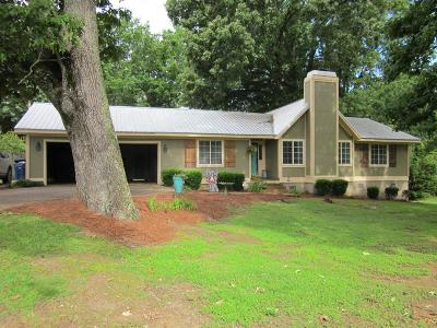 Bruce, Calhoun City, Derma, Abbeville, Banner, Batesville, Como, Taylor, Courtland, Crenshaw, Pope, Sardis, Charleston, Coffeeville, Oakland Single Family Home For Sale: 126 Hemlock Road