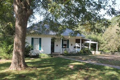 Water Valley MS Single Family Home For Sale: $98,500