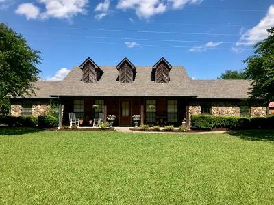 Lafayette County Single Family Home For Sale: 220 C.r. 204