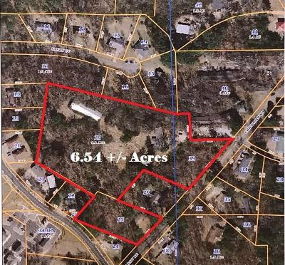 Oxford Residential Lots & Land For Sale: Tbd Chickasaw Road