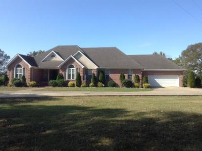 Single Family Home For Sale: 20 County Road 7060