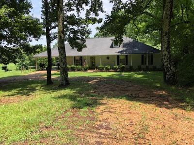 Single Family Home For Sale: 1421 State Park Road