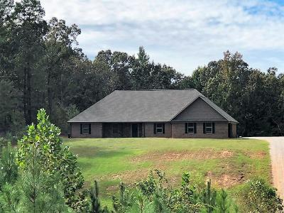 Single Family Home For Sale: 259 Perry Road
