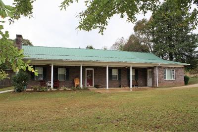 Single Family Home For Sale: 2450 Burntfields Road