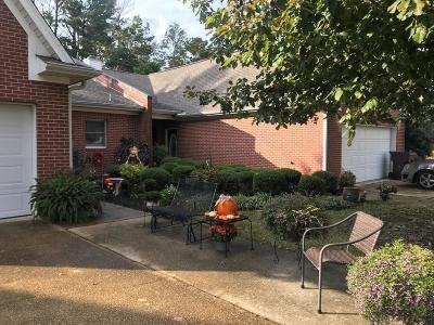 Single Family Home For Sale: 1295 Winwood Cv.