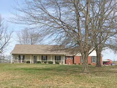 Single Family Home For Sale: 1708 County Road 1451