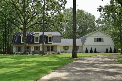 Single Family Home For Sale: 2054 St Andrews