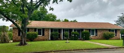 Single Family Home For Sale: 926 Grant St.