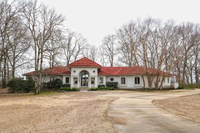 Tupelo Single Family Home For Sale: 2137 Deer Run Dr.