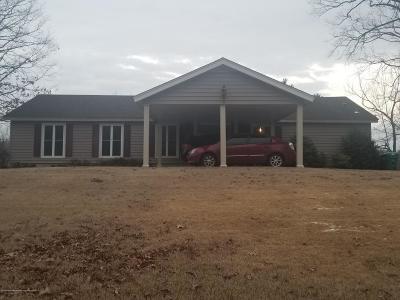 Nesbit MS Single Family Home For Sale: $152,000