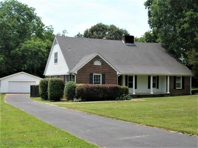 Olive Branch Single Family Home For Sale: 3465 Ms-305
