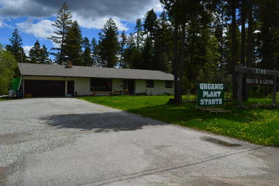 Whitefish Commercial For Sale: 5785 Us Hwy 93 S