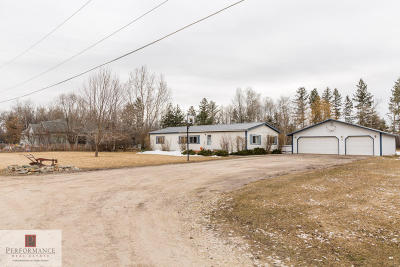 Flathead County Single Family Home Under Contract Taking Back-Up : 283 Caroline Road