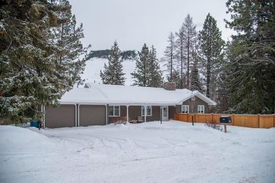 Missoula Single Family Home Under Contract Taking Back-Up : 1818 Traynor Drive