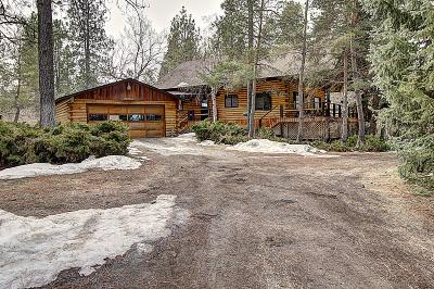 Kalispell Single Family Home Under Contract Taking Back-Up : 955 Ranch Lane